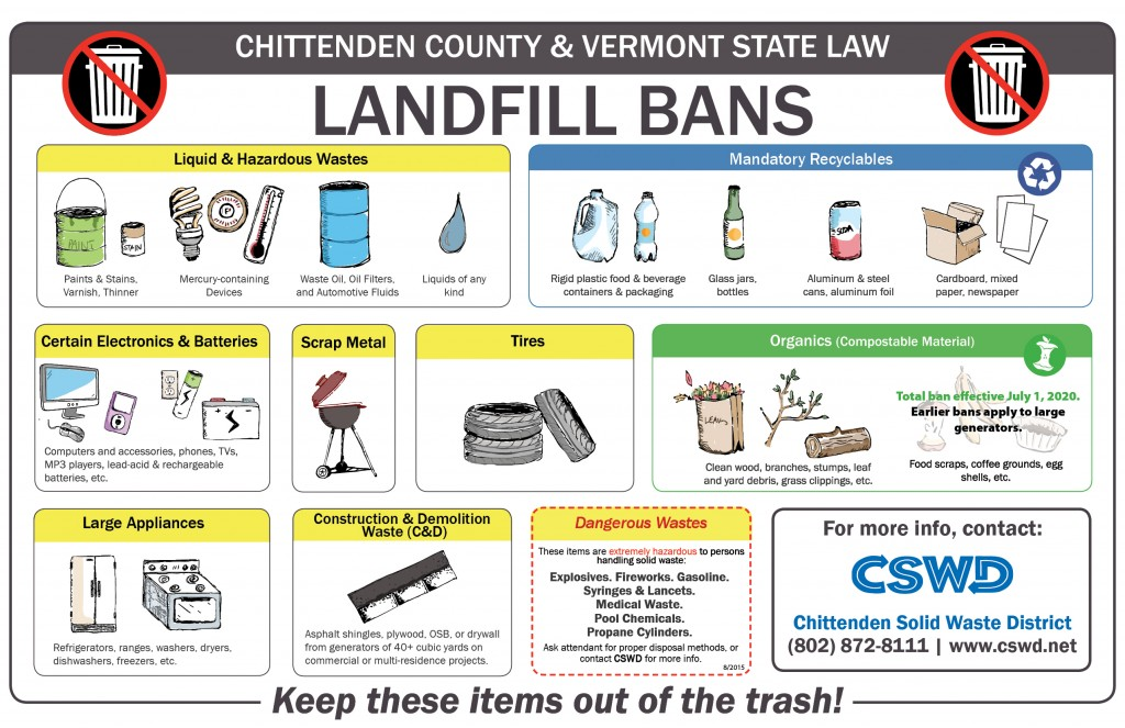 2015-LandfillBan-Poster CSWD version - non-transfer stations