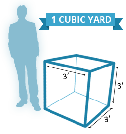 1 cubic yard compared to a human figure and a box.