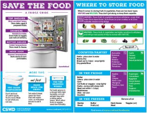 cswd-save-the-food-fridge-guide-horizontal
