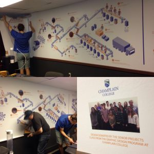 Collage of men installing schematic on the walls at the MRF.