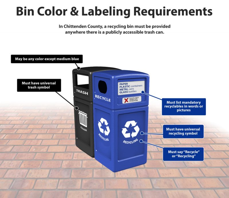 Paired trash and recycling bin with callouts for color and labeling requirements.